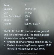 tapei-101-045